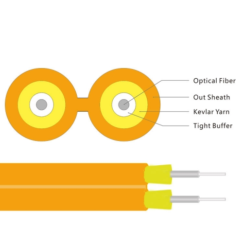 Indoor Fiber Optic Cable Duplex Zipcord Singlemode 9/125 Optical Fiber Cable